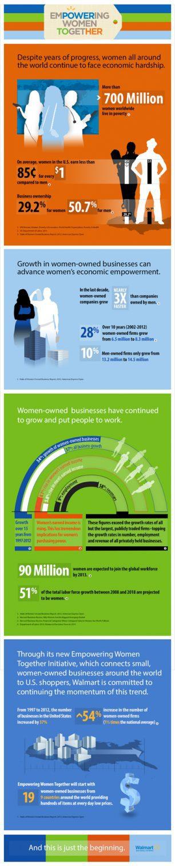 working women infographic
