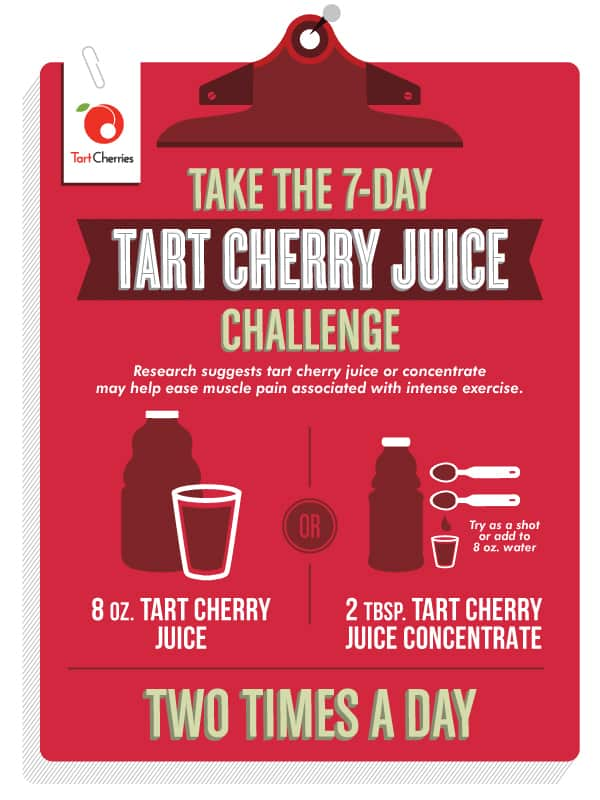 Tart Cherries 7-Day Challenge