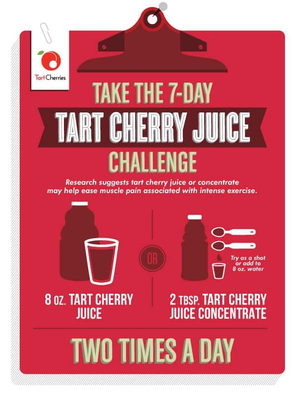 Tart Cherries 7-Day Challenge